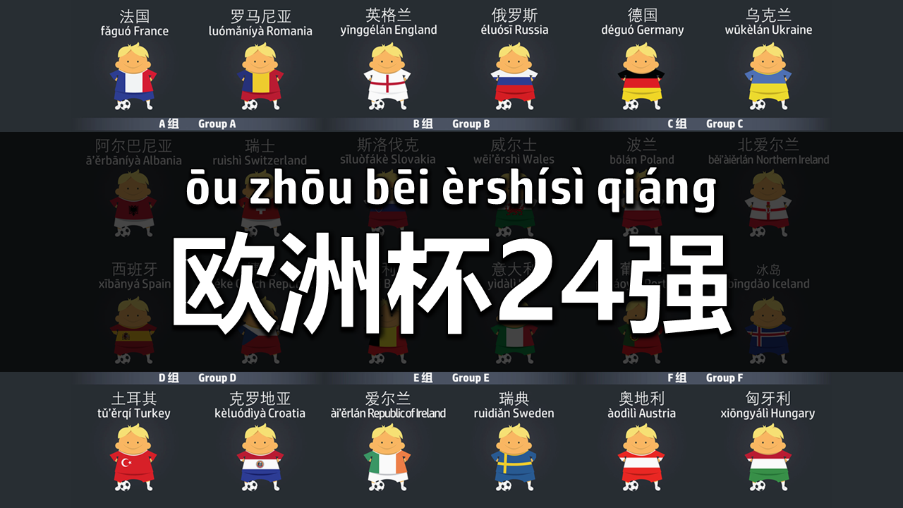 Euro 2016 – How to Say the 24 Teams in Chinese?